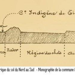 MONOGRAPHIE DE LA COMMUNE INDIGÈNE DE TIARET-AFLOU -CARACTERES GENERAUX DES GOMMUNES INDIGÈNES